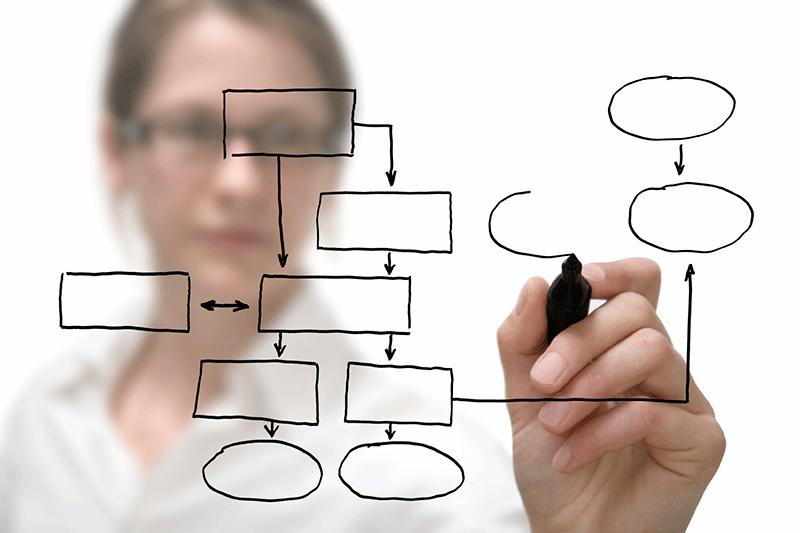 La gestion de PME selon Michel Marchesnay : être PIC ou être CAP ?